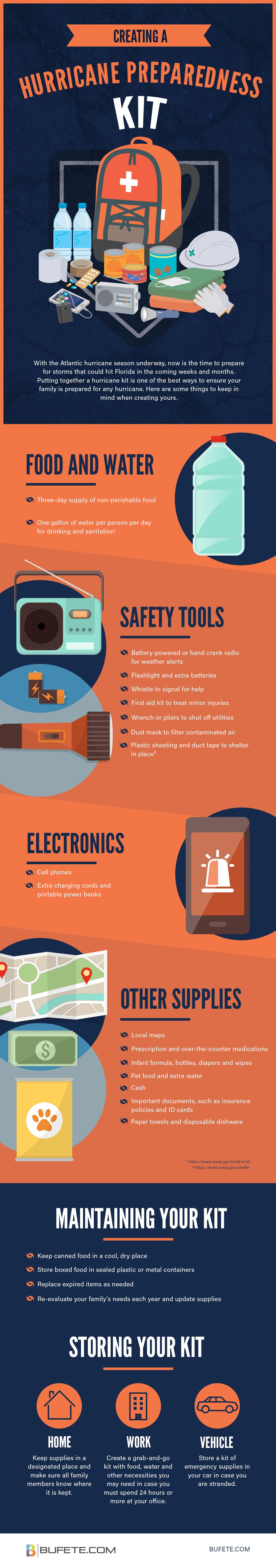 Prep Kit for Hurricanes - infographic