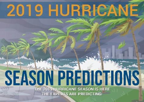 2019 Hurricane Season Predictions (Infographic)