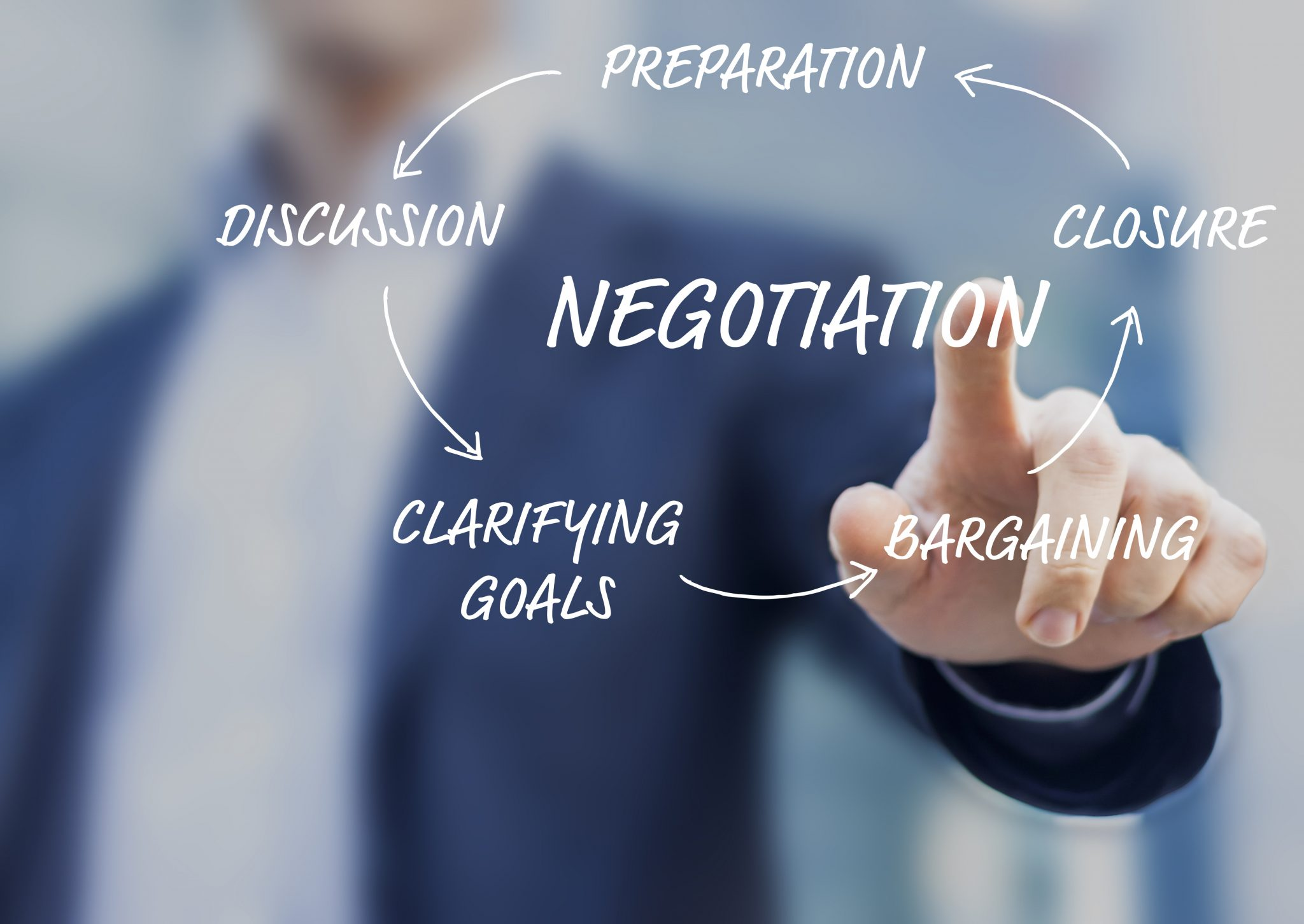 when and when not to negotiate with an insurance company