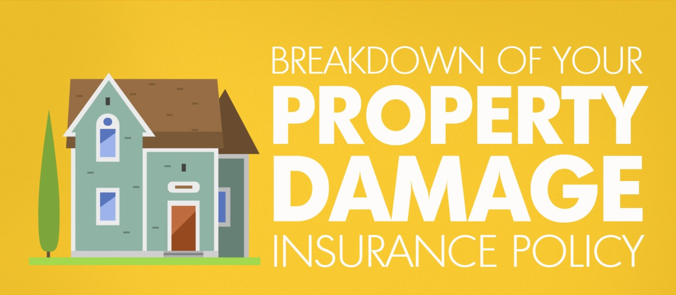Breakdown of Your Property Damage Insurance Policy