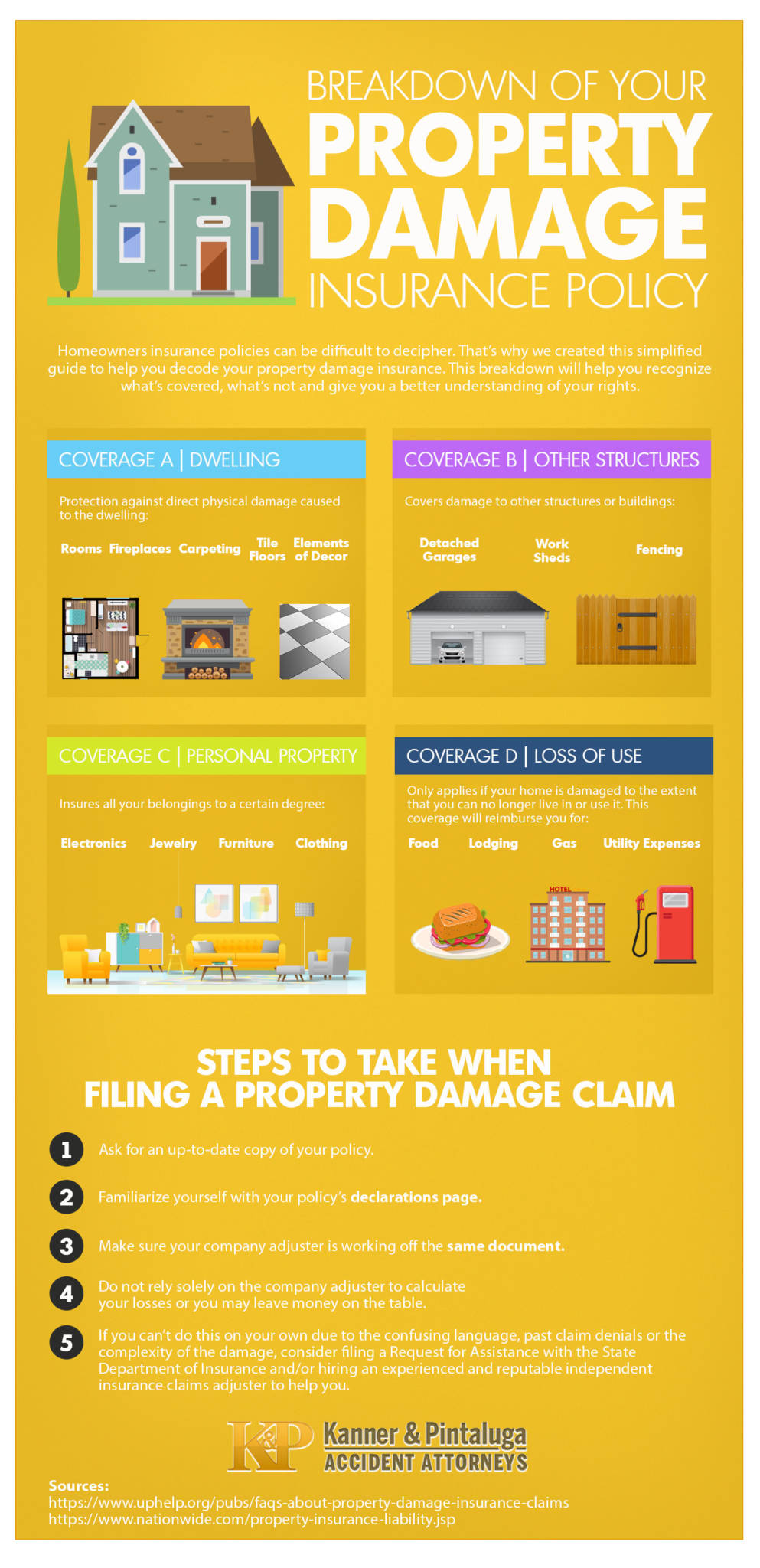 Property Damage Insurance Policy
