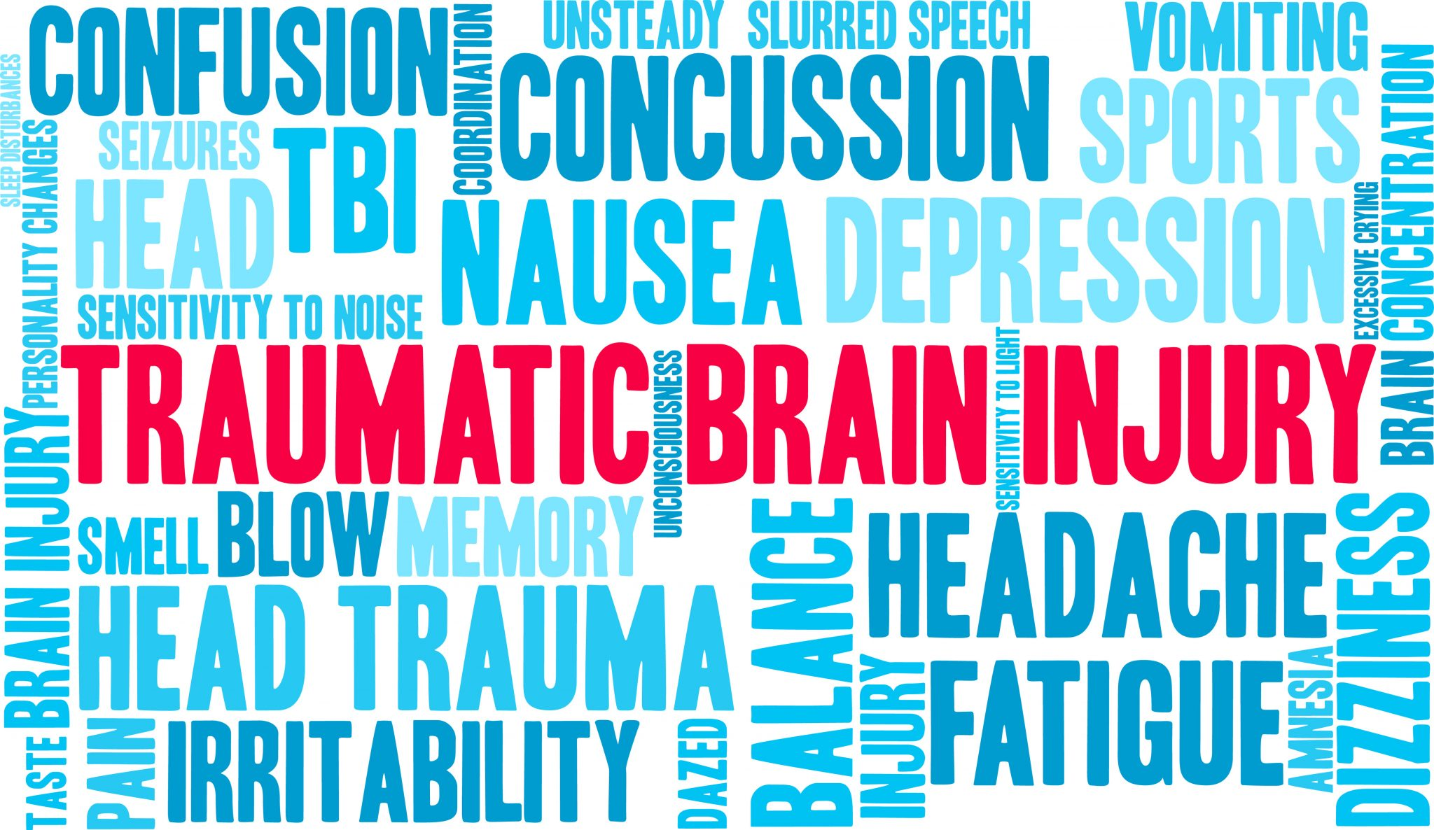 Know the Symptoms of a Traumatic Brian Injury (Infographic)
