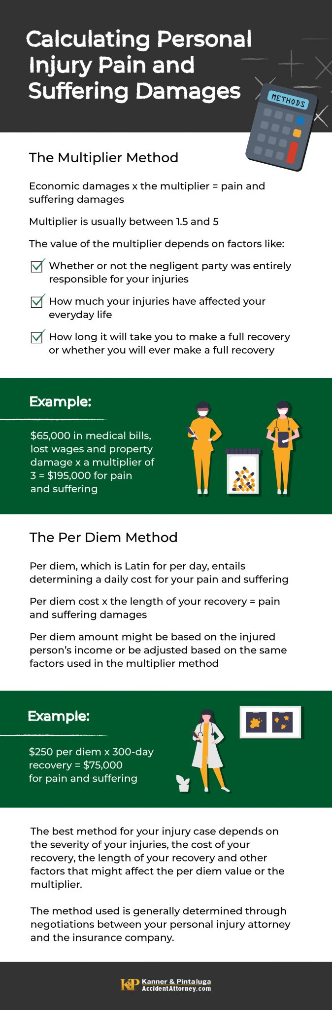 how to calculate pain and suffering